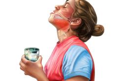 Схематичный процесс полоскания горла настойкой прополиса