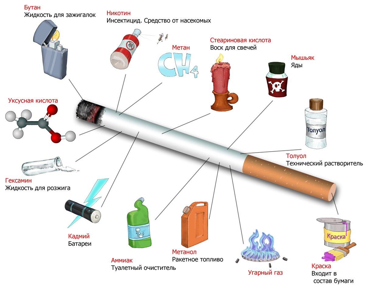 На тему курение 19 фотография